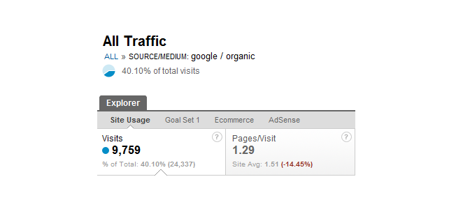 google traffic percentage Hi, I'm Hoai