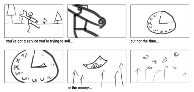 GoHoddy Storyboard