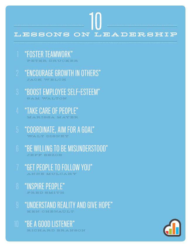 10 Lessons On Leadership With Shareable Poster
