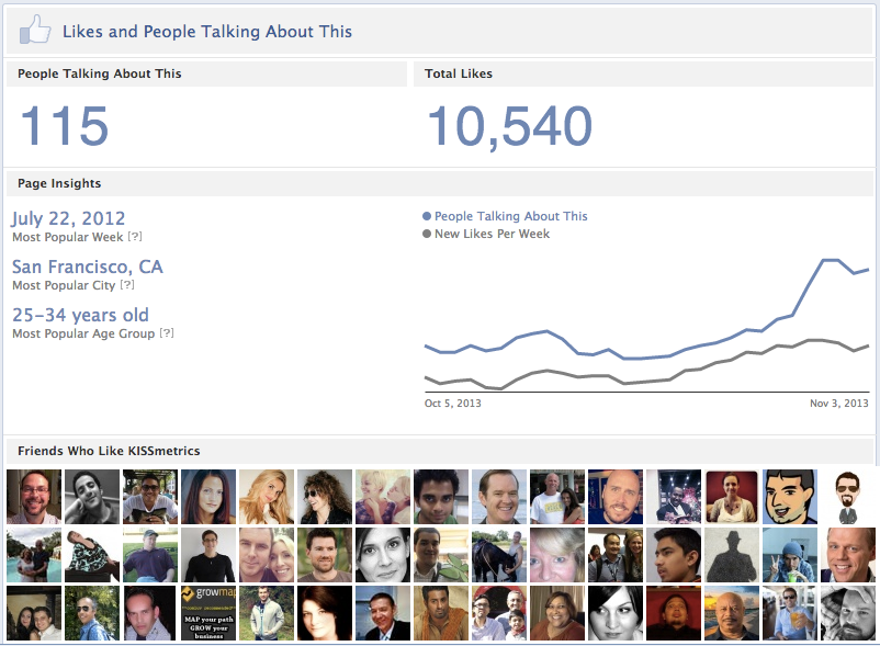 basic facebook page insights