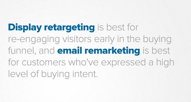 display retargeting