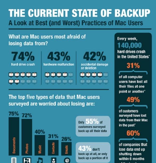 3 mac user ig