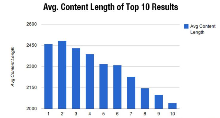 website traffic rankings