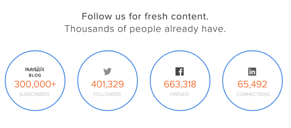 hubspot social counts