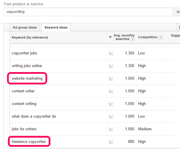 how to increase website traffic through google