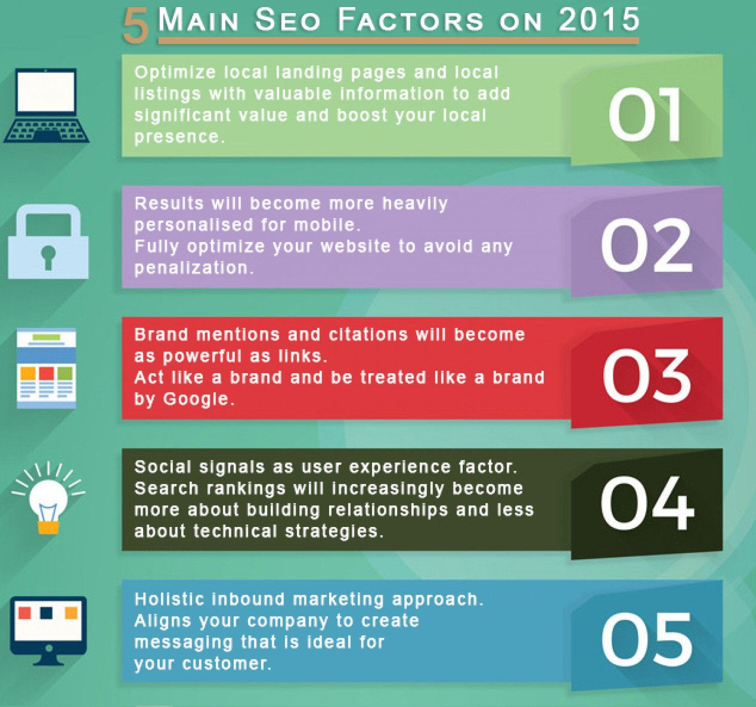 Should I get a higher SEO plan for my business?