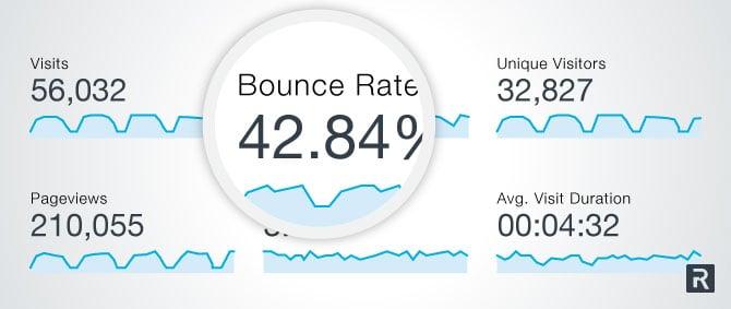 Bounce Rate - Taxa de Rejeição