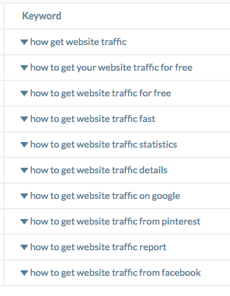 Beginner's Guide to Running Facebook Ads That Convert