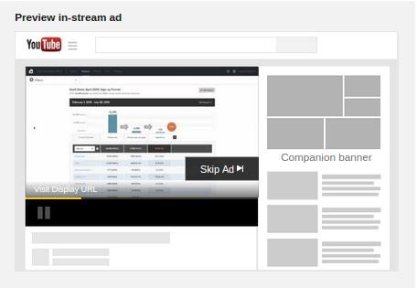 image38 YouTube para generar ventas Cómo Usar Anuncios de YouTube para generar ventas image388