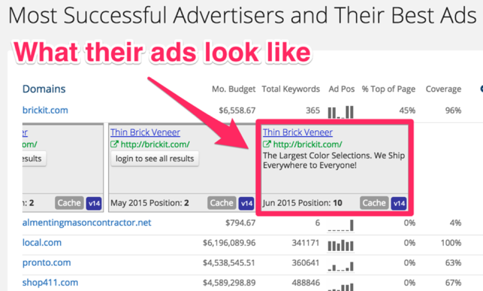 Google AdWords Made Simple: A Step-by-Step Guide