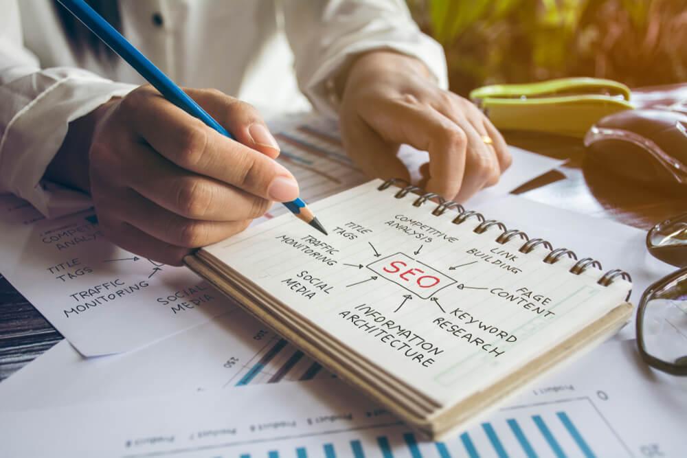otimização de SEO para títulos de conteúdo