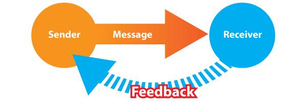 storytelling comunicação mútua