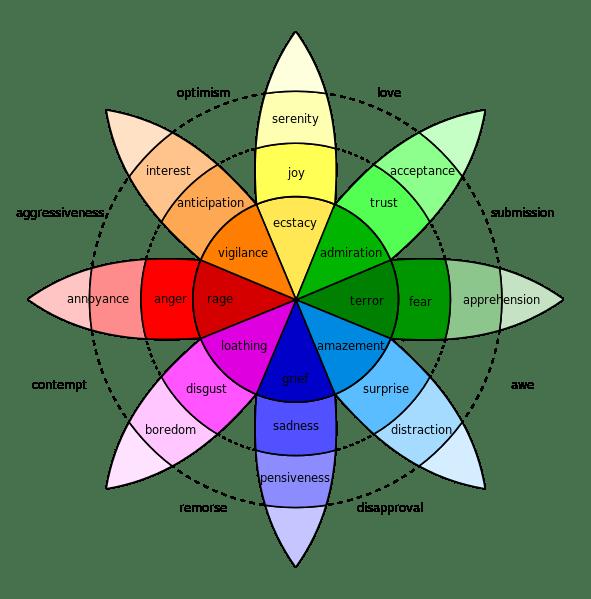 storytelling roda de emoções