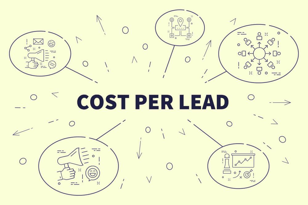 ilustração e símbolos o custo por lead