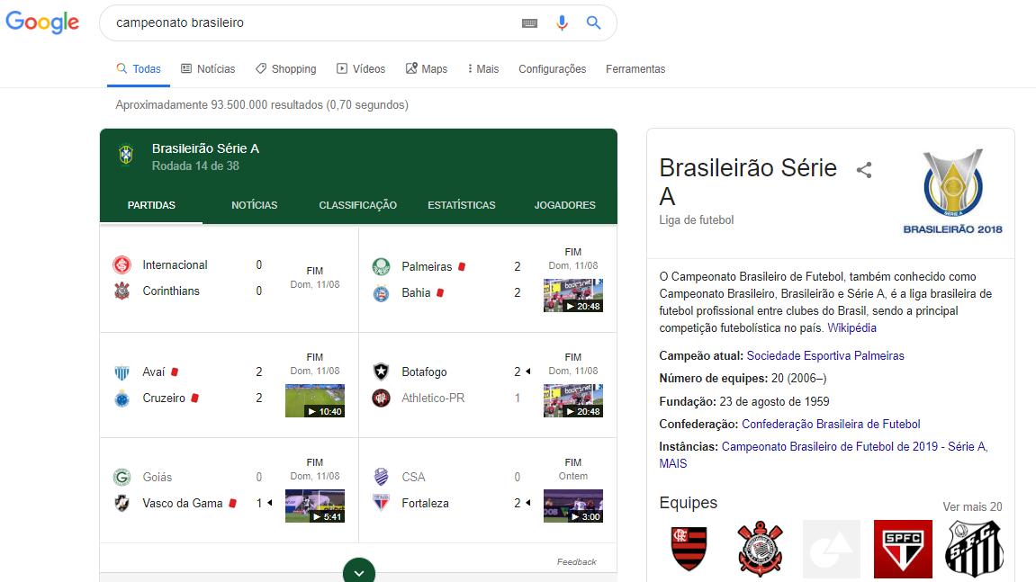 resultados sobre torneios de futebol de pesquisa no google