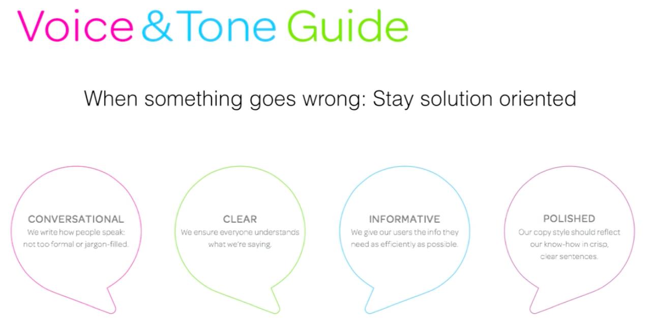 voice-and-tone-guide-eventbrite