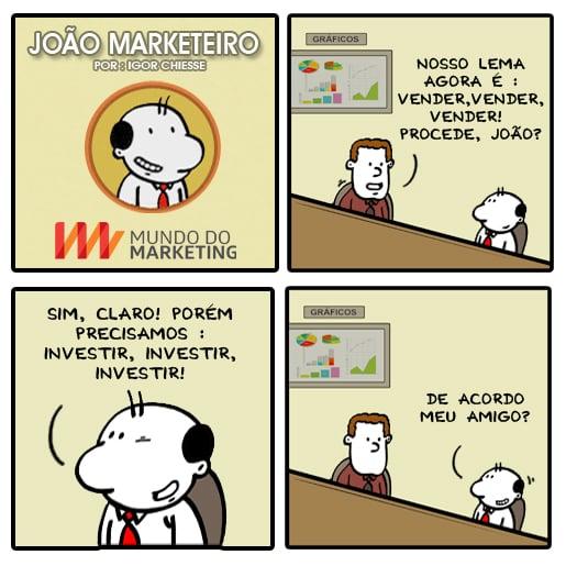 investir em marketing para gerar vendas