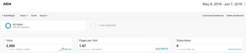 aida-google-analytics