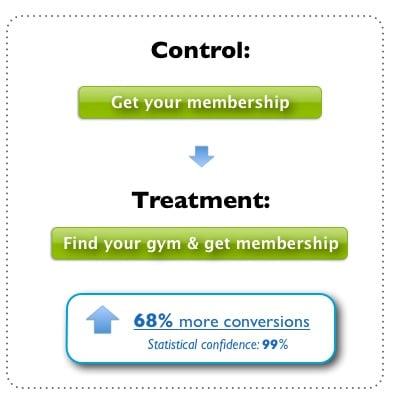 conversion-increase-cta-change