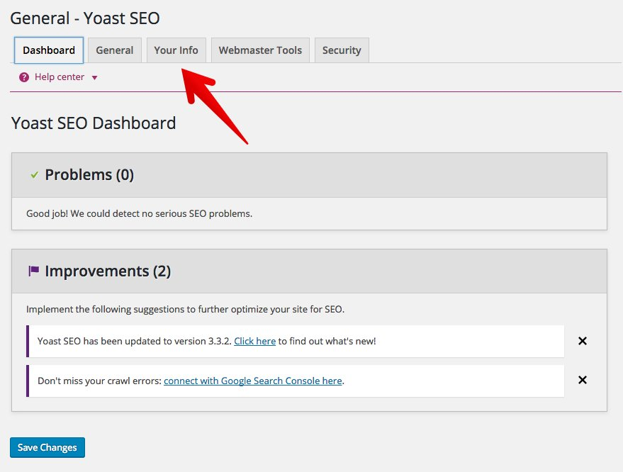 use yoast on your blog