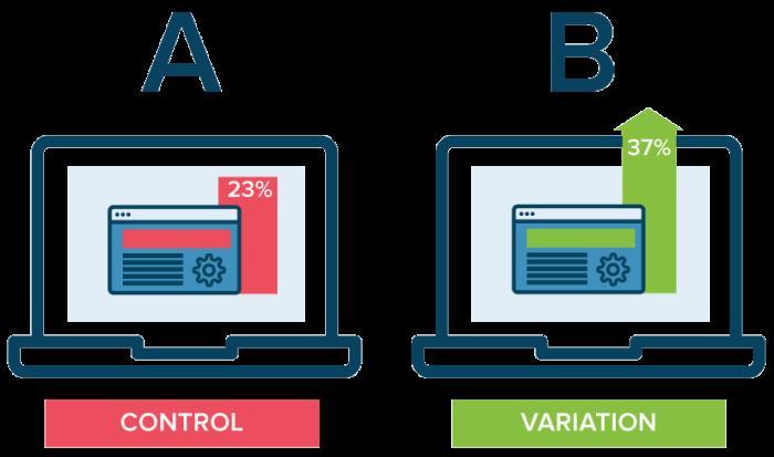 diferenca entre controle e variação no teste a/b