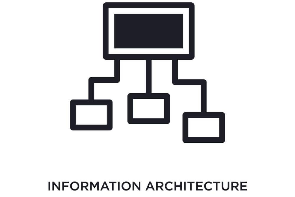 ilustraçao com as palavras information architecture