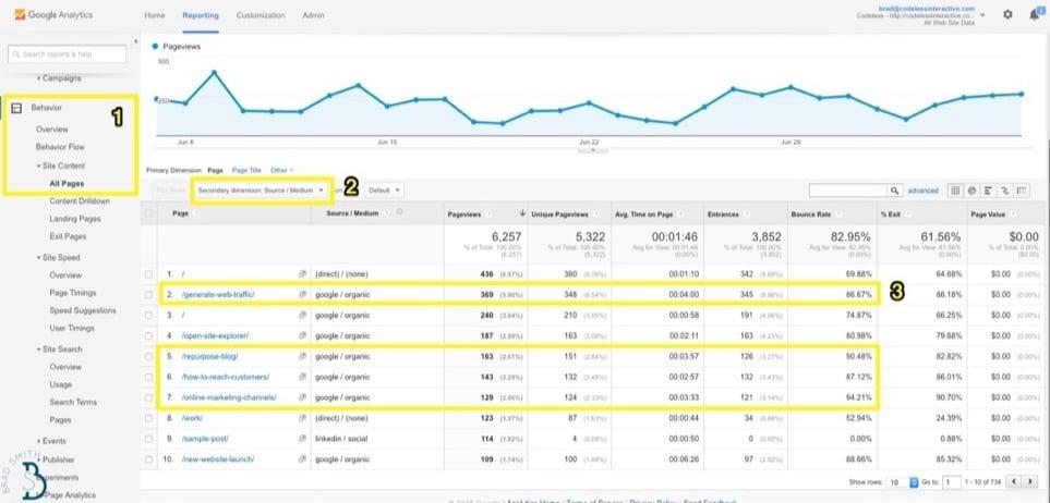 google-analytics-source-medium