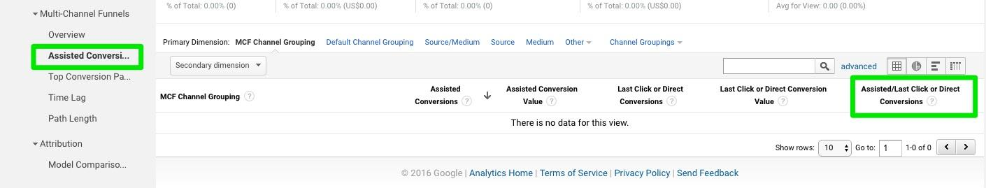assisted-coversions-google-analytics