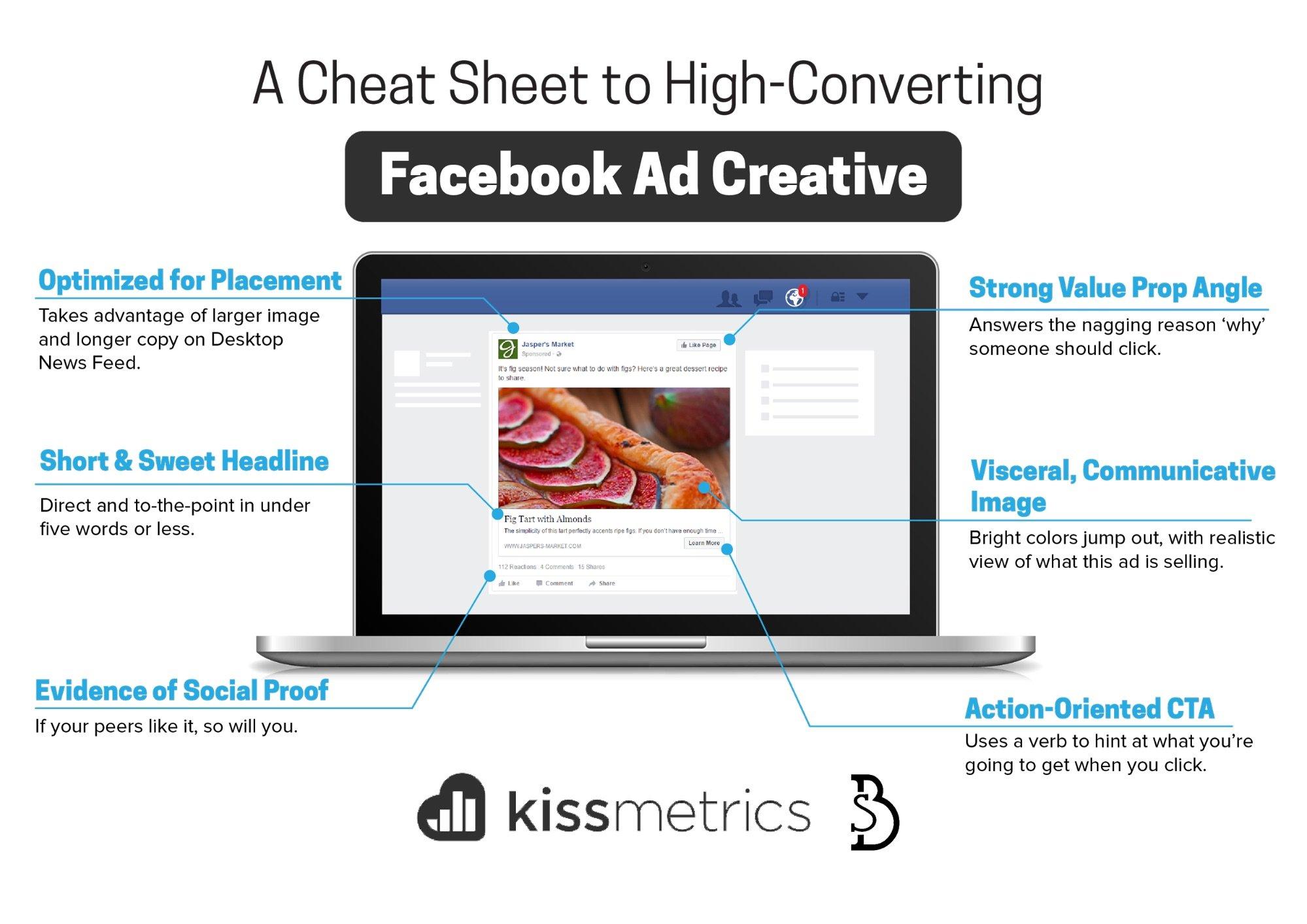 cheat-sheet-facebook-ad-creative