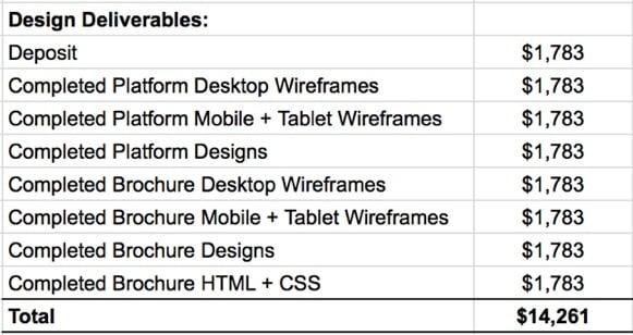 design-deliverables