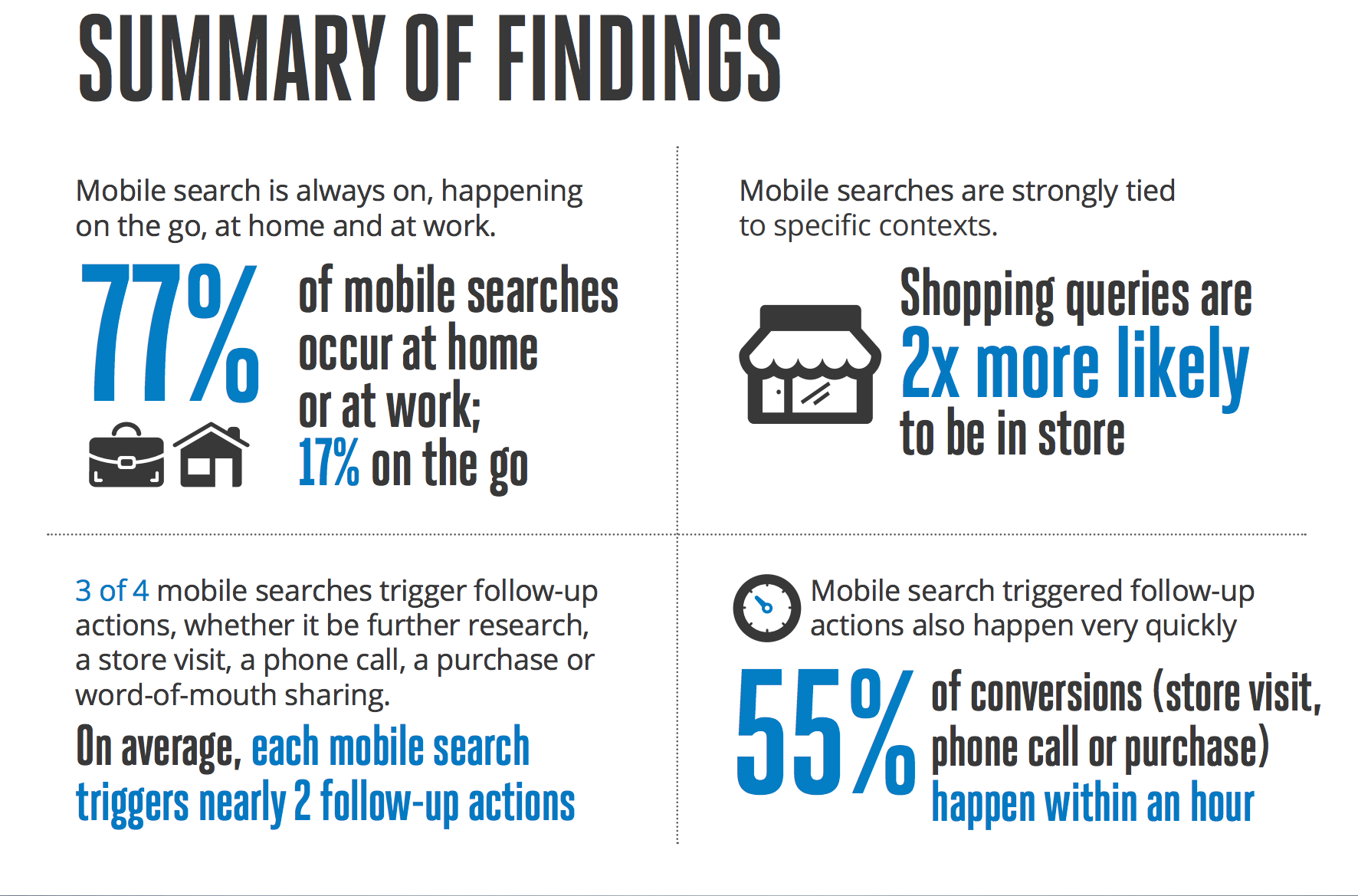 how to perform mobile keyword research image02