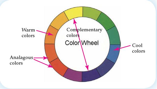 esquema de cores e complementares