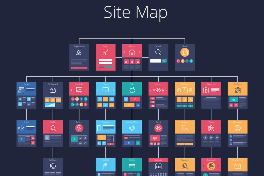 ilustração de diagrama de sitemap