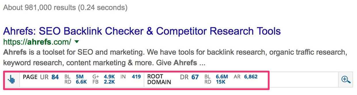Barre d'outils SEO Ahrefs