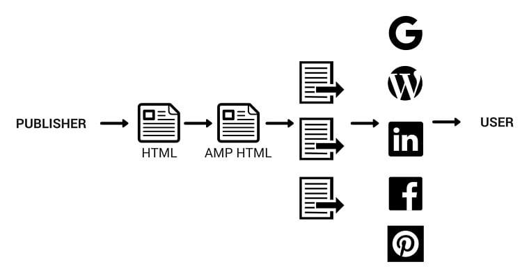 HTML 760x400