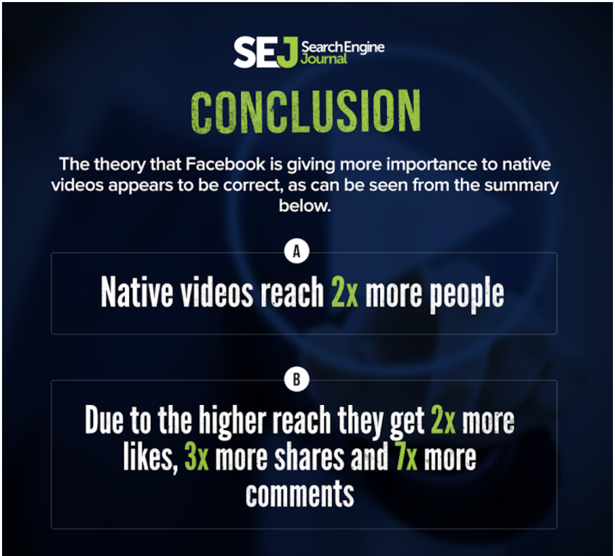 facebook organic reach native videos have a wider reach