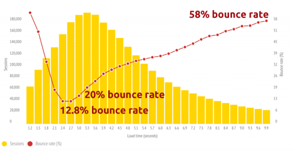 bounce 600x309