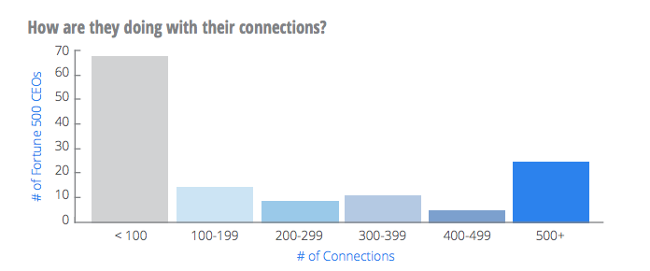 chart connections.pngt1498491606369width650namechart connections
