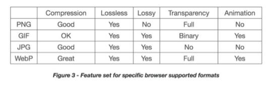 chart imagetypes