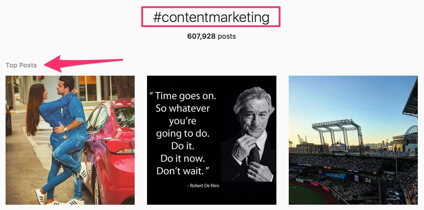 contentmarketing Instagram photos and videos
