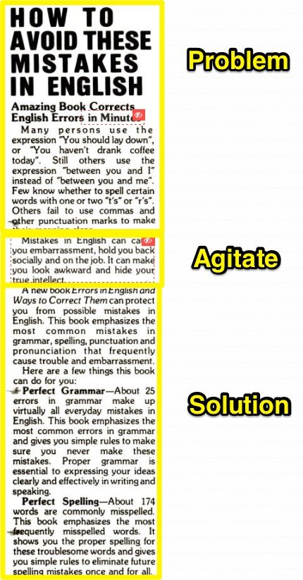 problem agitate solution article