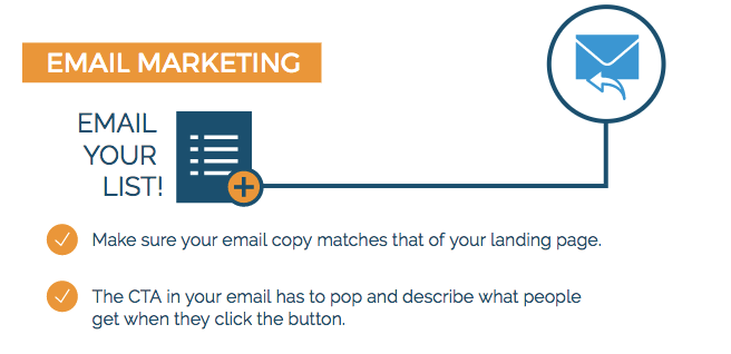 A Beginner s Guide to Launching a Successful Marketing Campaign INFOGRAPHIC