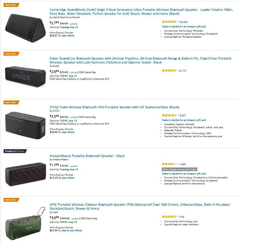 Amazon Prime Listings