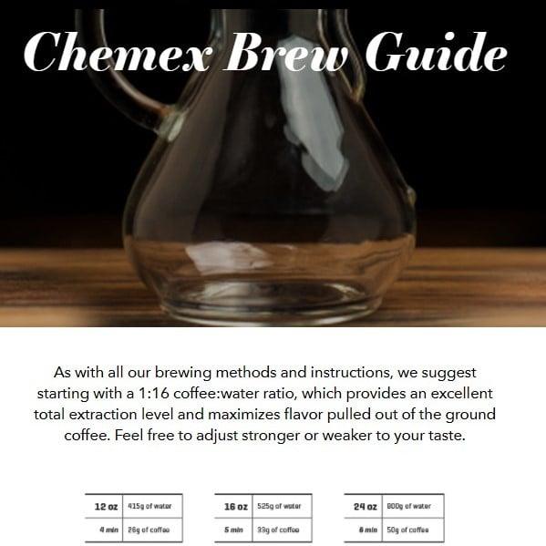 Chemex Brew Guide 1