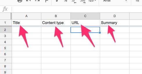 Content Inventory NeilPatel com Google Sheets 2
