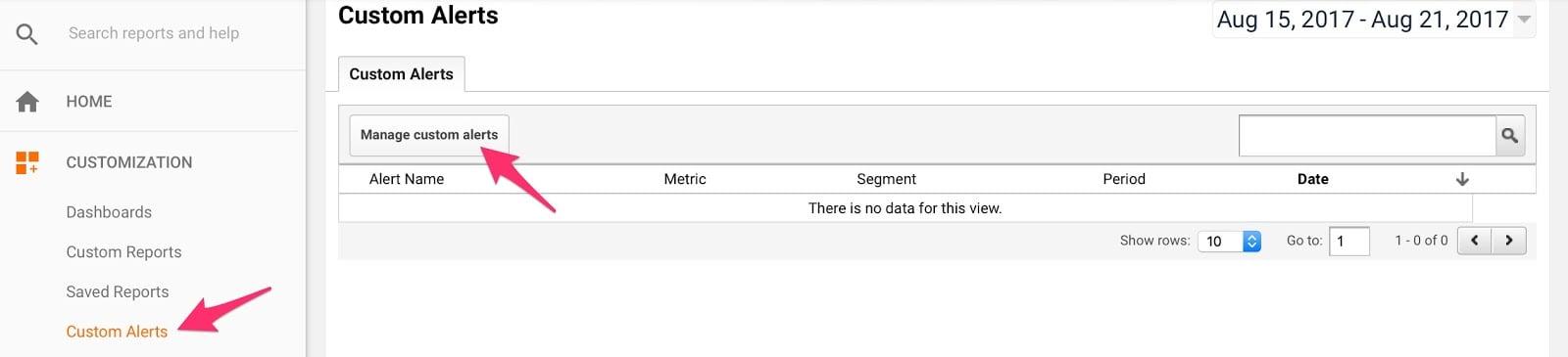 Custom Alerts Analytics