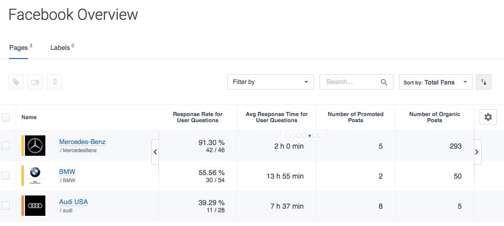 Facebook Overview Facebook Analytics Socialbakers Suite 1