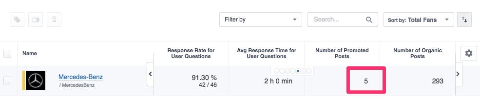 Facebook Overview Facebook Analytics Socialbakers Suite 3