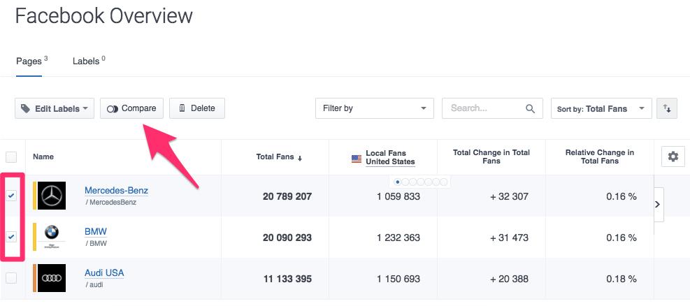Facebook Overview Facebook Analytics Socialbakers Suite 8