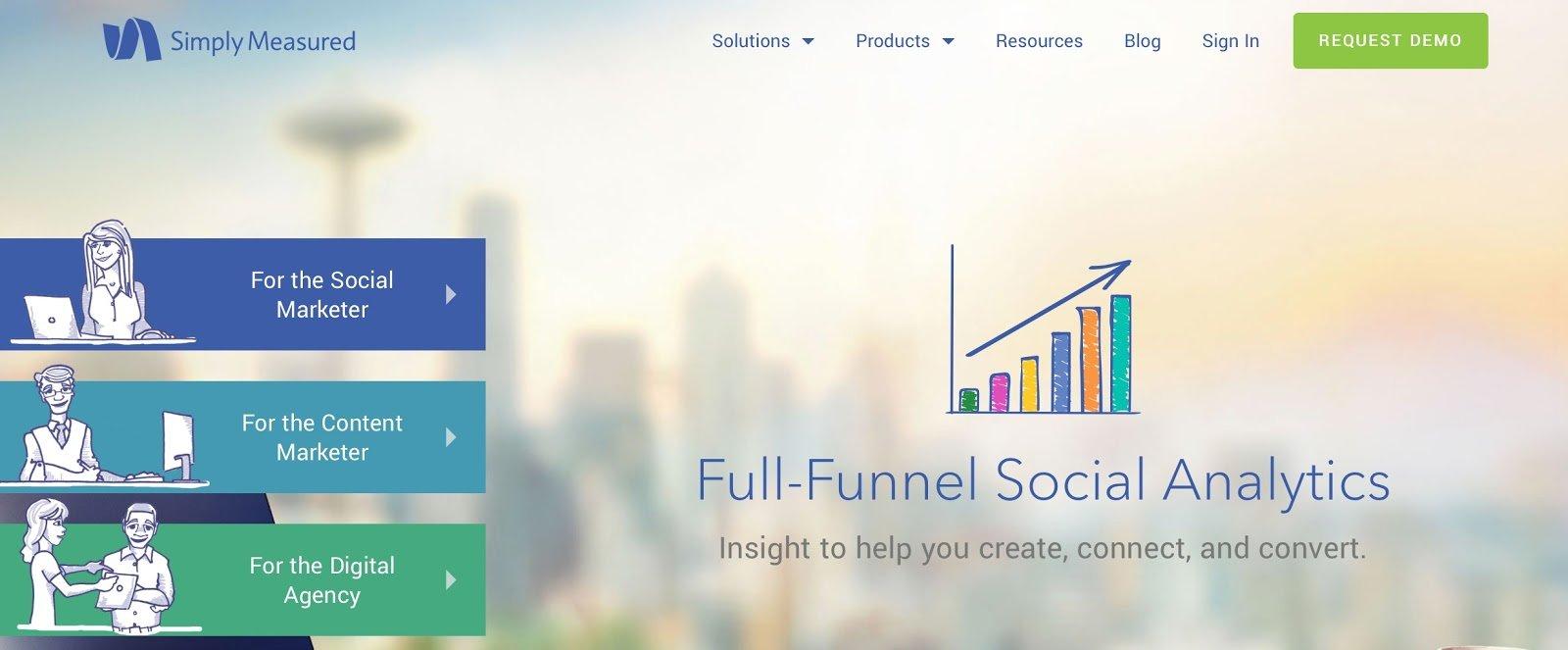 Full Funnel Social Analytics Simply Measured